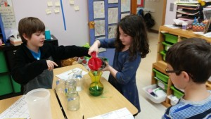 Estimating capacity and then measuring to determine accuracy.